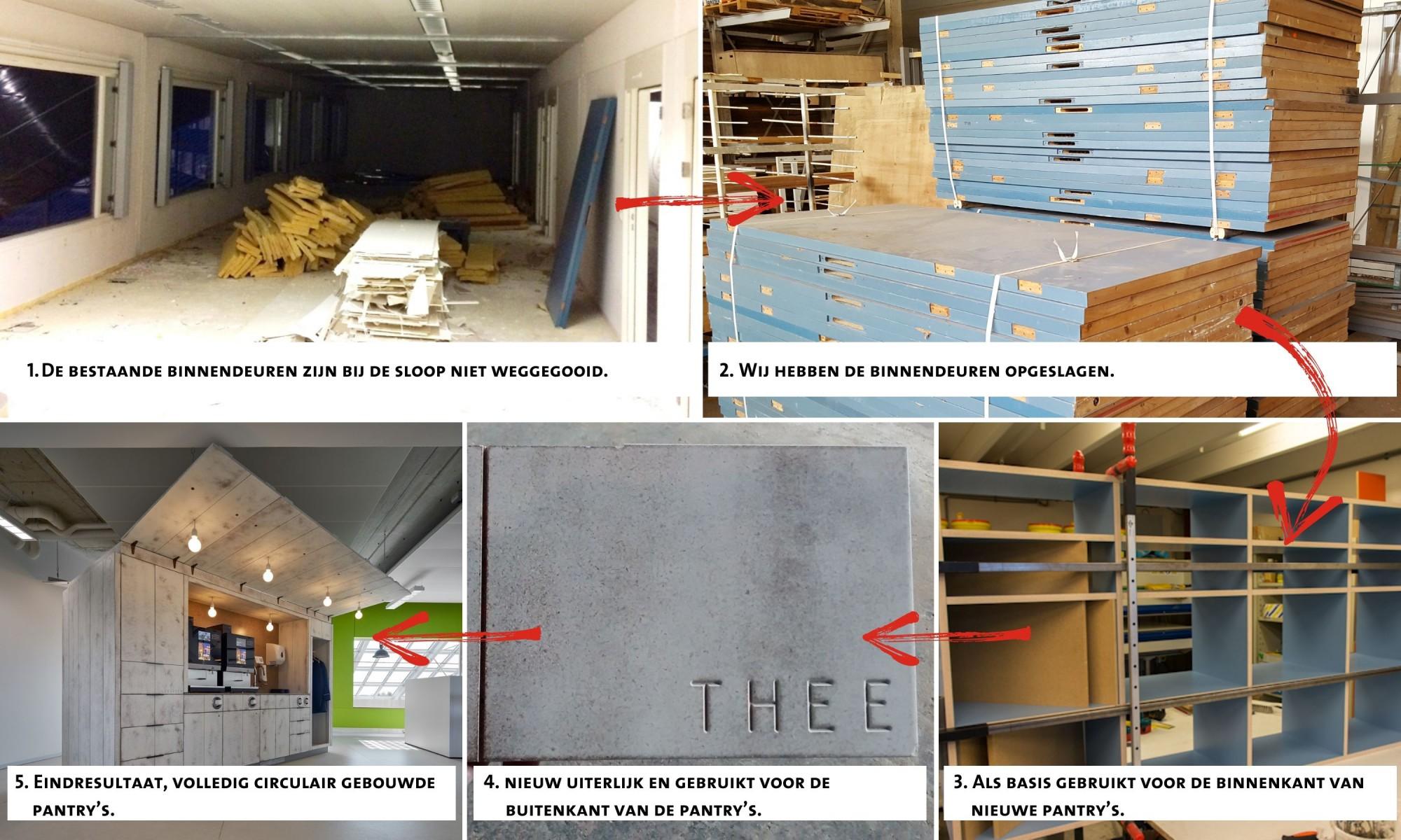 duurzame interieurbouw
